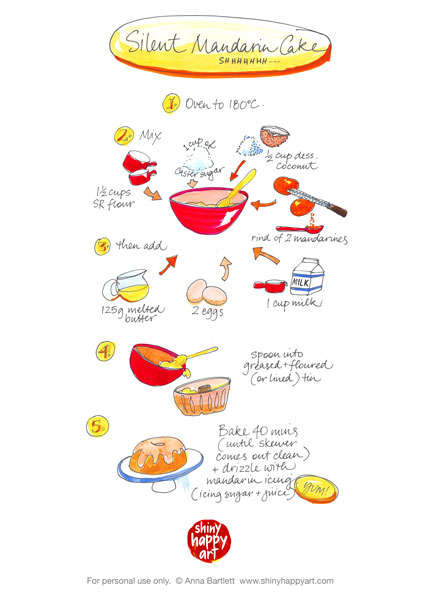 My Silent Mandarin Cake – Illustrated Recipe