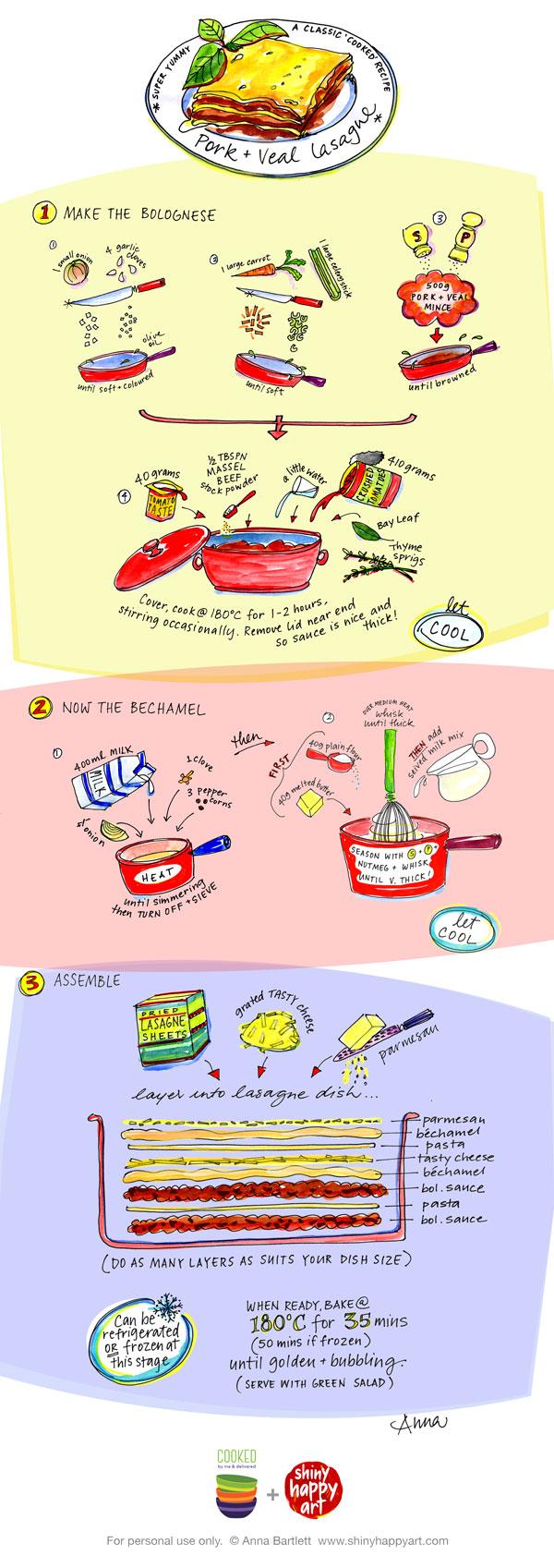Lasagne-Recipe-one-panel-for-web