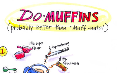 Do-muffins – Illustrated Recipe
