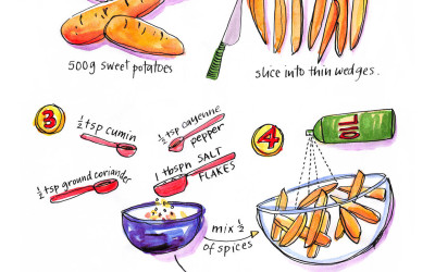 Spiced Sweet Potato Wedges – Illustrated Recipe