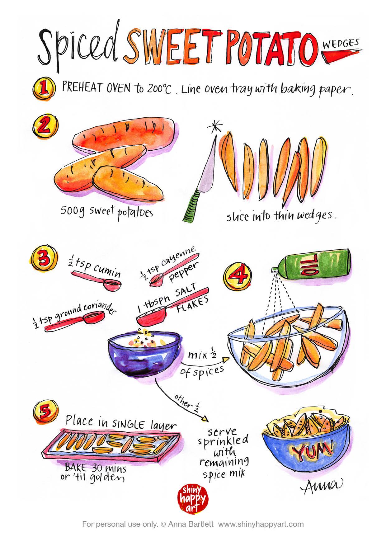 Spiced Sweet Potato Wedges by Shiny Happy Art